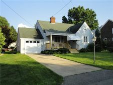 112 8th Ave, Ross Twp, PA 15229