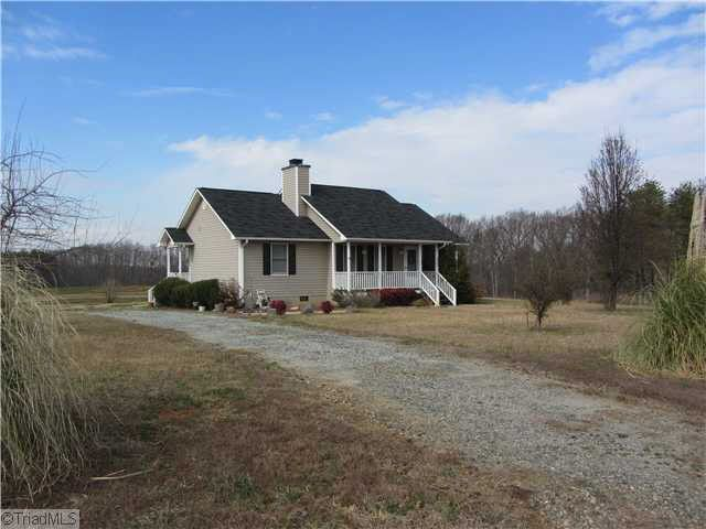 Madison County Nc Property