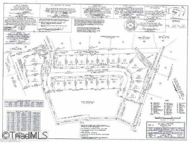 6431 rains davis dr kernersville nc 27284 for New home construction kernersville nc