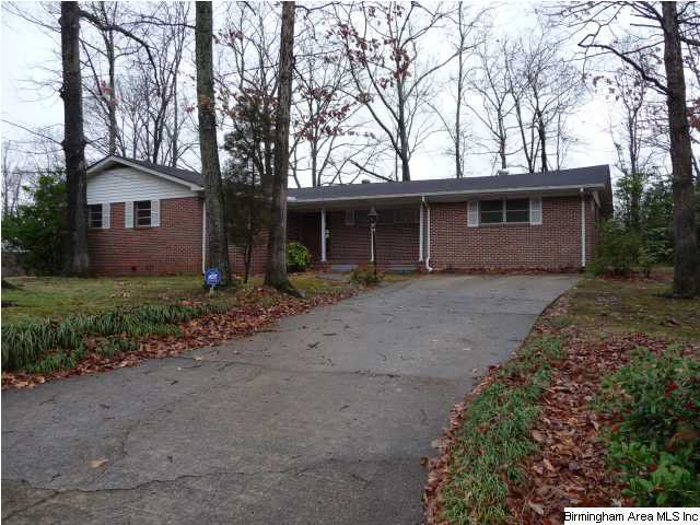 824 Castlewood Ave, Birmingham, AL 35206