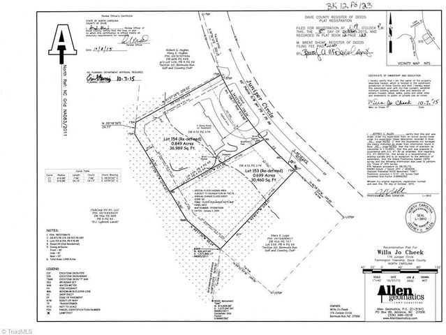 Homes For Sale Bermuda Run West Nc