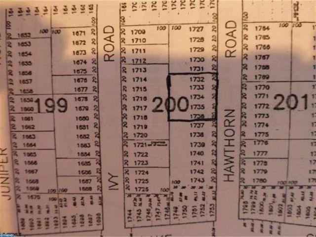 Hawthorn rd millville nj 08332 for 6016 area code