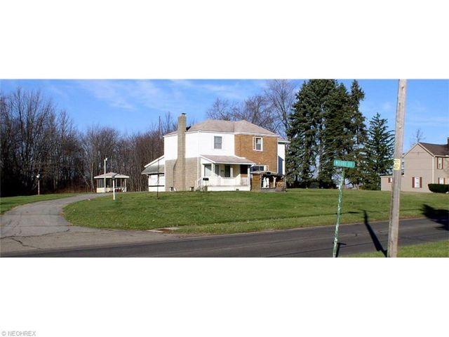 Hamilton Co Ohio Property Search